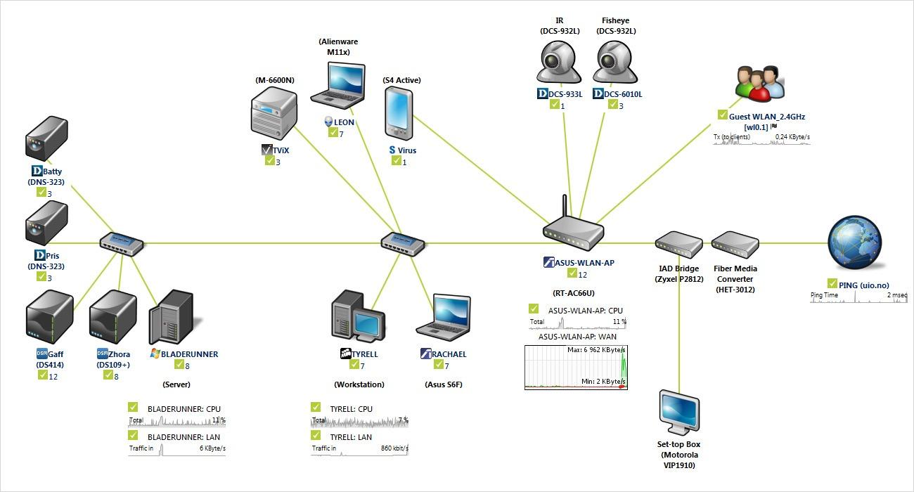 Mapas De Rede Com O PRTG